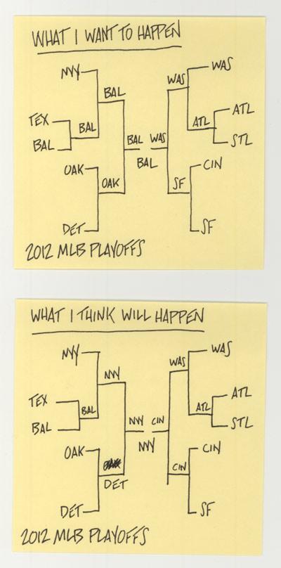 2012 MLB playoff predictions
