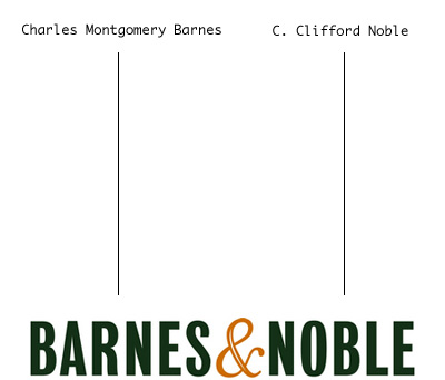 who was Barnes & Noble named after?