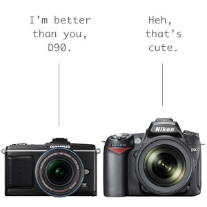 Micro Four Thirds is not better than standard SLR cameras
